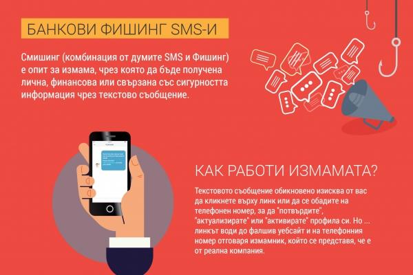 Банкови фишинг имейли, Банкови фишинг sms-и, Банкови вишинг обаждания